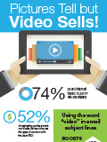 Pictures Tell but Video Sells!